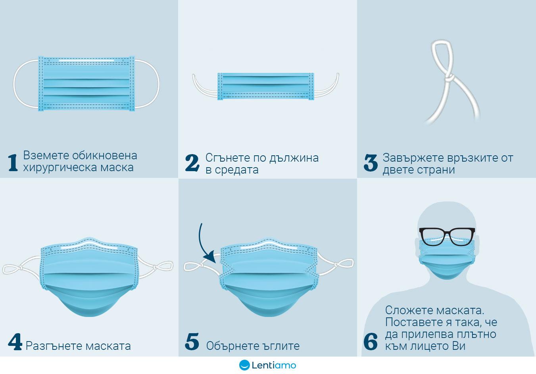 как да сгънете маска