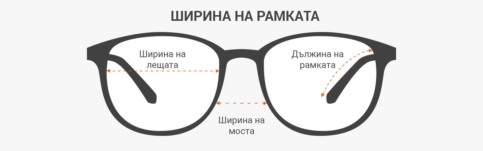 как да разчетете параметрите на слънчевите очила - какво е широчина на лещата, широчина на моста и дължина на рамото